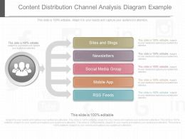 Innovative Content Distribution Channel Analysis Diagram Example