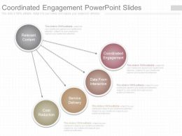 Innovative Coordinated Engagement Powerpoint Slides