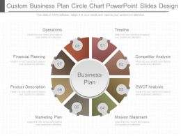 Innovative Custom Business Plan Circle Chart Powerpoint Slides Design