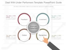 Innovative Deal With Under Performers Template Powerpoint Guide