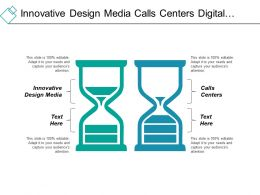 Innovative Design Media Calls Centers Digital Asset Management