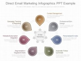 Innovative Direct Email Marketing Infographics Ppt Example