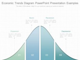 Innovative Economic Trends Diagram Powerpoint Presentation Examples