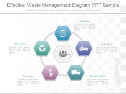 Innovative Effective Waste Management Diagram Ppt Sample