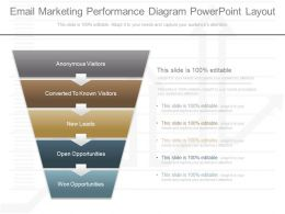 Innovative Email Marketing Performance Diagram Powerpoint Layout