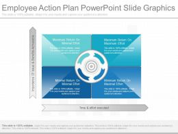Innovative Employee Action Plan Powerpoint Slide Graphics