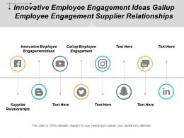 Innovative Employee Engagement Ideas Gallup Employee Engagement Supplier Relationships Cpb