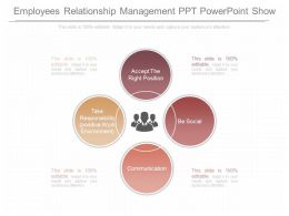 Innovative Employees Relationship Management Ppt Powerpoint Show