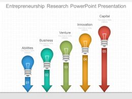 Innovative Entrepreneurship Research Powerpoint Presentation