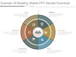 Innovative Example Of Retailing Market Ppt Sample Download