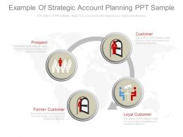 Innovative Example Of Strategic Account Planning Ppt Sample