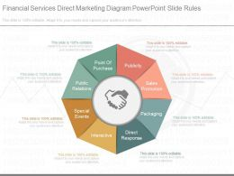 Innovative Financial Services Direct Marketing Diagram Powerpoint Slide Rules