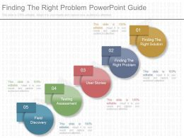 Innovative Finding The Right Problem Powerpoint Guide