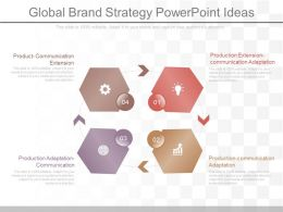 Innovative Global Brand Strategy Powerpoint Ideas