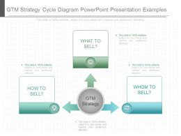 Innovative Gtm Strategy Cycle Diagram Powerpoint Presentation Examples
