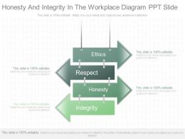 Innovative Honesty And Integrity In The Workplace Diagram Ppt Slide