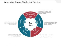 Innovative Ideas Customer Service Ppt Powerpoint Presentation Slide Cpb