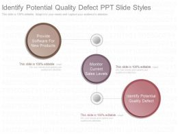 Innovative Identify Potential Quality Defect Ppt Slide Styles