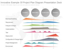 Innovative Innovative Example Of Project Plan Diagram Presentation Deck