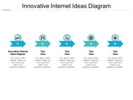 Innovative Internet Ideas Diagram Ppt Powerpoint Presentation File Topics Cpb