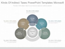 Innovative Kinds Of Indirect Taxes Powerpoint Templates Microsoft