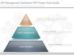 Innovative Kpi Management Dashboard Ppt Power Point Guide