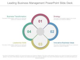 Innovative Leading Business Management Powerpoint Slide Deck