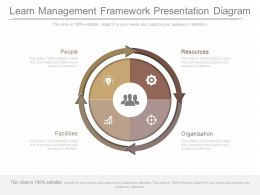 Innovative Learn Management Framework Presentation Diagram