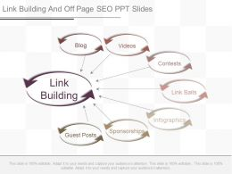 Innovative Link Building And Off Page Seo Ppt Slides