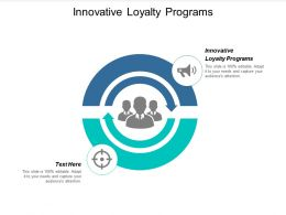 Innovative Loyalty Programs Ppt Powerpoint Presentation Portfolio Information Cpb