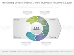 Innovative Maintaining Effective Internal Control Illustration Powerpoint Layout