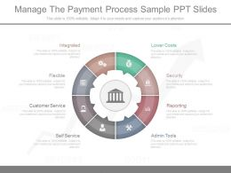Innovative Manage The Payment Process Sample Ppt Slides
