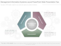 Innovative Management Information Systems Layout Powerpoint Slide Presentation Tips