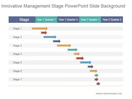 Innovative Management Stage Powerpoint Slide Background