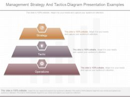 Innovative Management Strategy And Tactics Diagram Presentation Examples