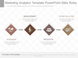 Innovative Marketing Analytics Template Powerpoint Slide Rules