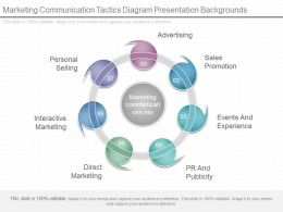 Innovative Marketing Communication Tactics Diagram Presentation Backgrounds