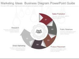 Innovative Marketing Ideas Business Diagram Powerpoint Guide
