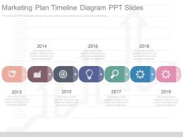 Innovative Marketing Plan Timeline Diagram Ppt Slides
