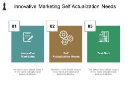 Innovative Marketing Self Actualization Needs Employee Productivity Measurement Cpb