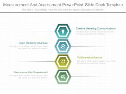 Innovative Measurement And Assessment Powerpoint Slide Deck Template