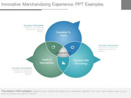 Innovative Merchandising Experience Ppt Examples