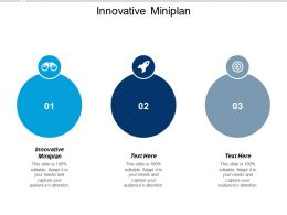 Innovative Miniplan Ppt Powerpoint Presentation Icon Background Images Cpb