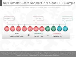 Innovative Net Promoter Score Nonprofit Ppt Good Ppt Example