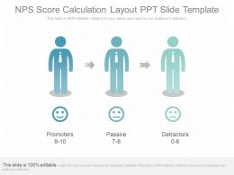 Innovative Nps Score Calculation Layout Ppt Slide Template