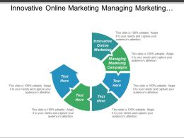 Innovative Online Marketing Managing Marketing Campaigns Skills Marketing Cpb