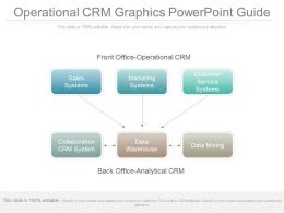 Innovative Operational Crm Graphics Powerpoint Guide