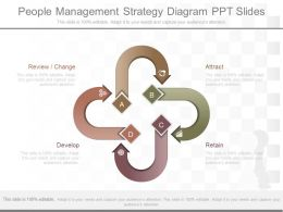 Innovative People Management Strategy Diagram Ppt Slides