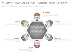 Innovative Product Development Template Powerpoint Show
