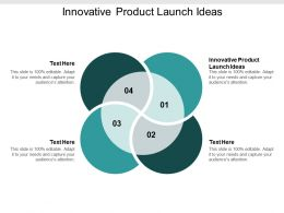 Innovative Product Launch Ideas Ppt Powerpoint Presentation File Themes Cpb